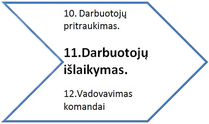 11.di