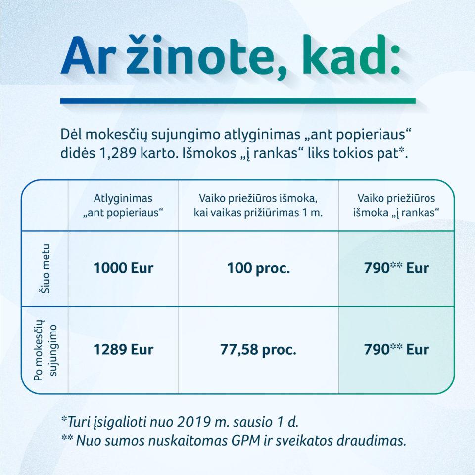 2018-06-29-sadm-mokesciu-sujungimo-atlyginimas_02
